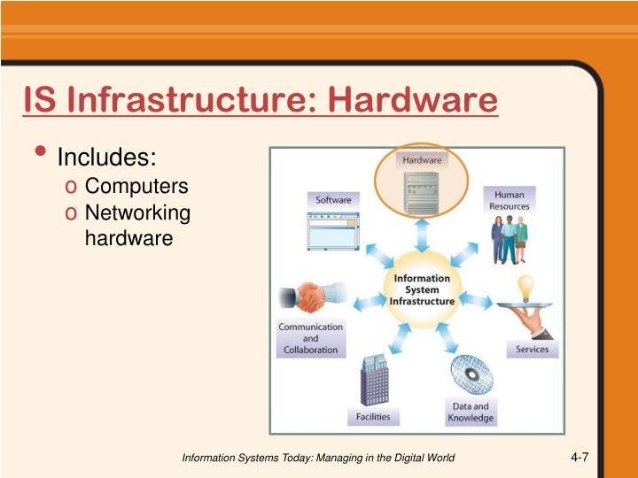 IS Infrastructure: Hardware