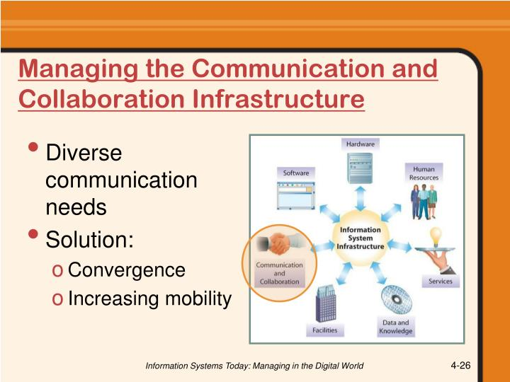 Managing the Communication and Collaboration Infrastructure