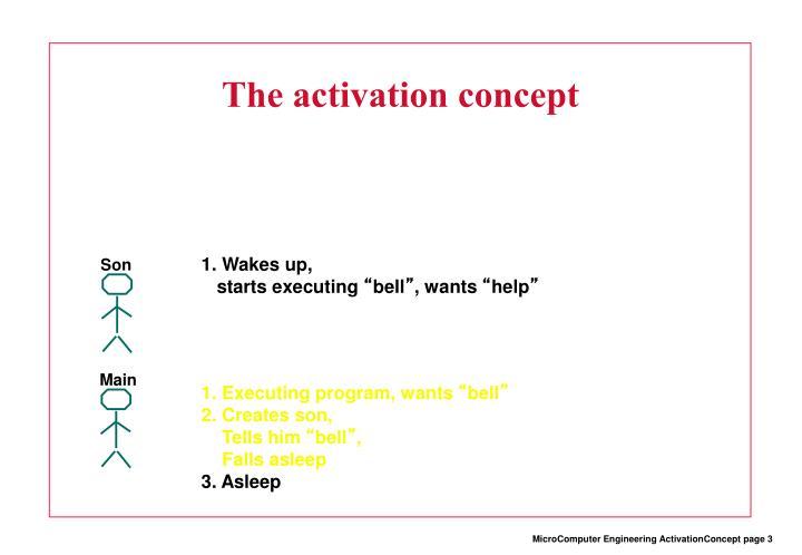The activation concept1
