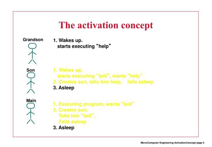 The activation concept