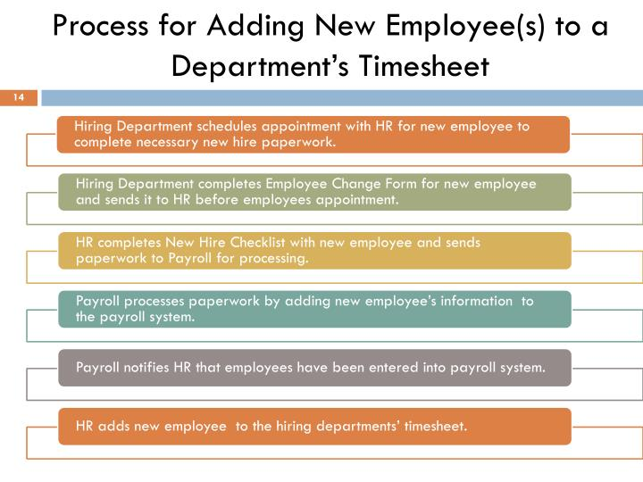 Process for Adding New Employee(s) to a Department's Timesheet
