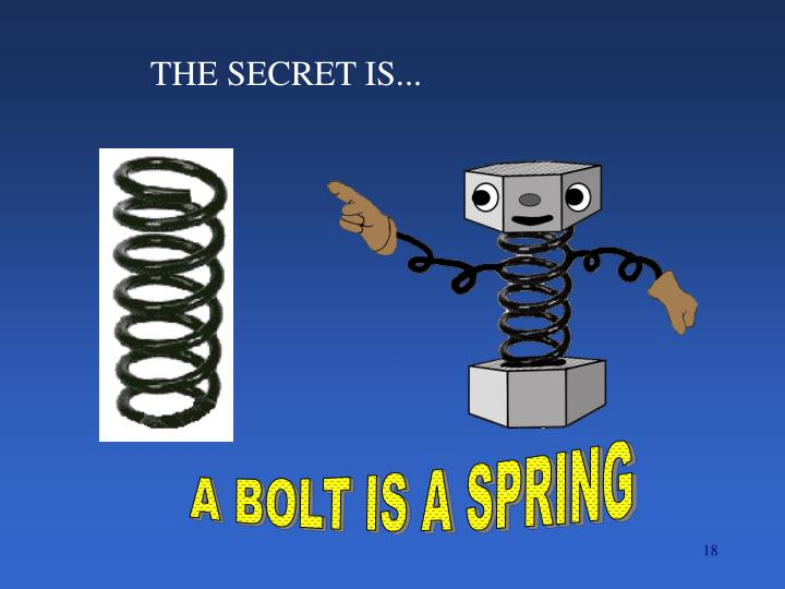 THE SECRET IS...