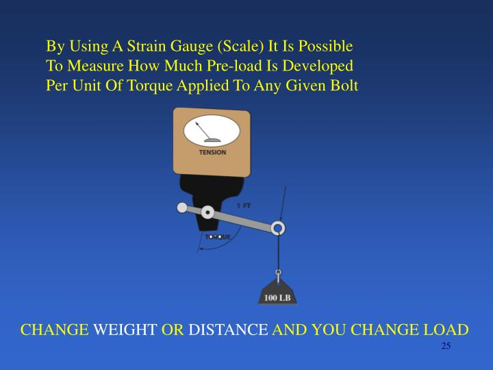 By Using A Strain Gauge (Scale) It Is Possible
