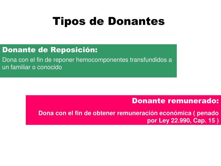 Donante de Reposición: