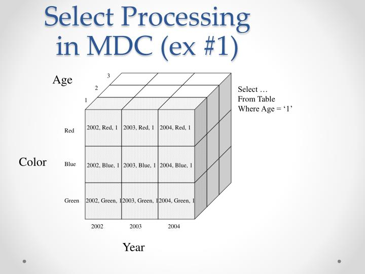 Select Processing in MDC (ex #1)