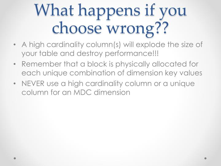 What happens if you choose wrong??