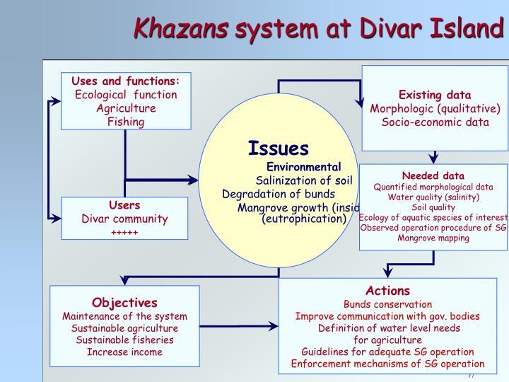 Khazans
