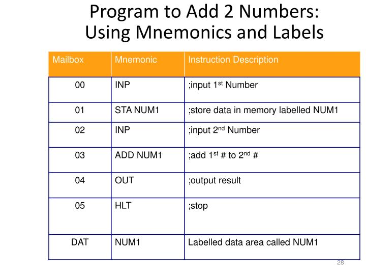 Program to Add 2 Numbers: