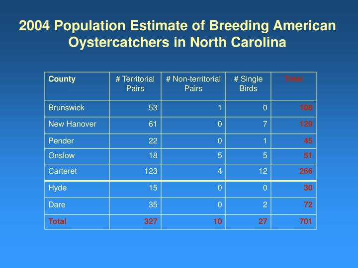 2004 Population Estimate of Breeding American Oystercatchers in North Carolina