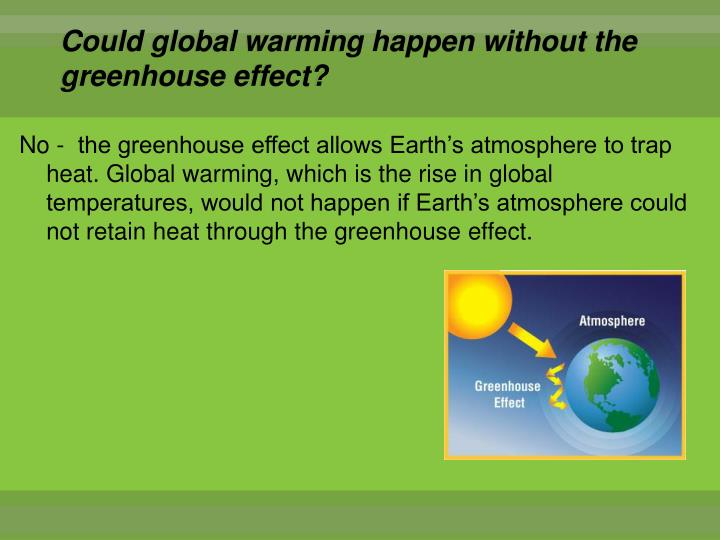global warming the greenhouse effect essay Global warming is a serious issue and is global warming essay, causes of global warming the effect of global warming the greenhouse gases will stay in the.