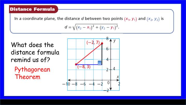 What does the distance formula remind us of?