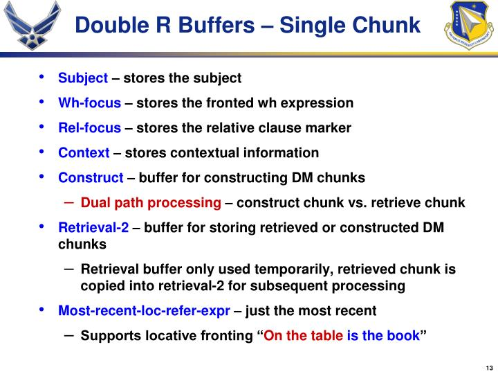 Double R Buffers – Single Chunk