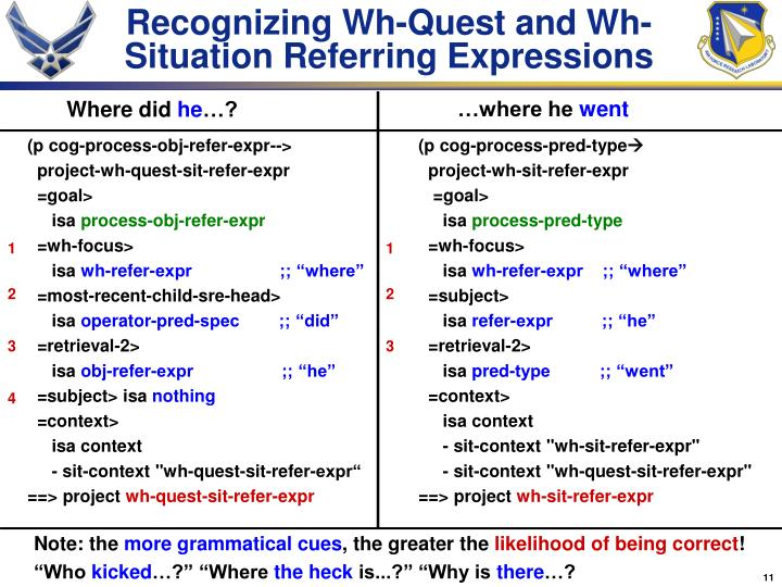 Recognizing Wh-Quest and Wh-