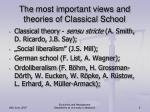 the most important views and theories of classical school