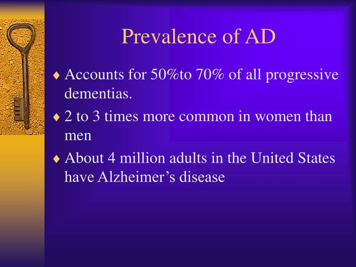 Prevalence of ad