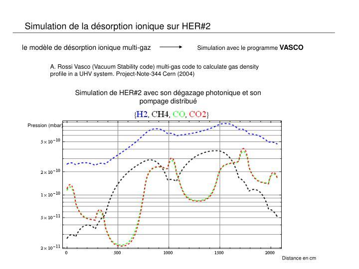 Simulation de la désorption ionique sur HER#2