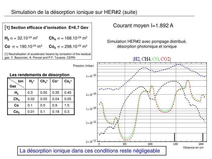 Simulation de la désorption ionique sur HER#2 (suite)