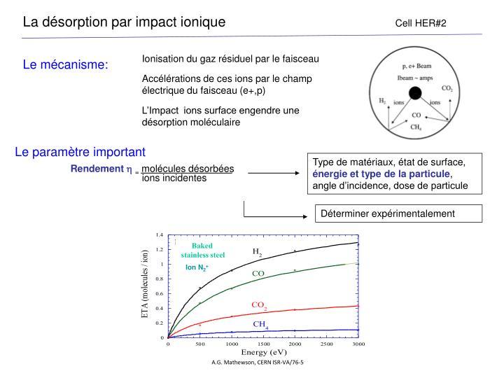 La désorption par impact ionique