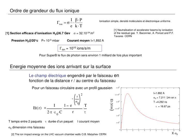 Ordre de grandeur du flux ionique