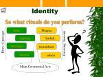 identity11