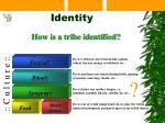 identity3