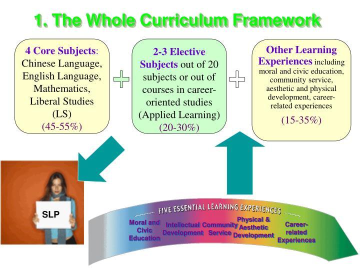 1 the whole curriculum framework