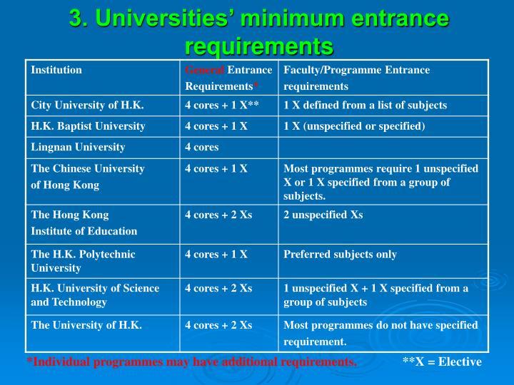 3. Universities' minimum entrance requirements