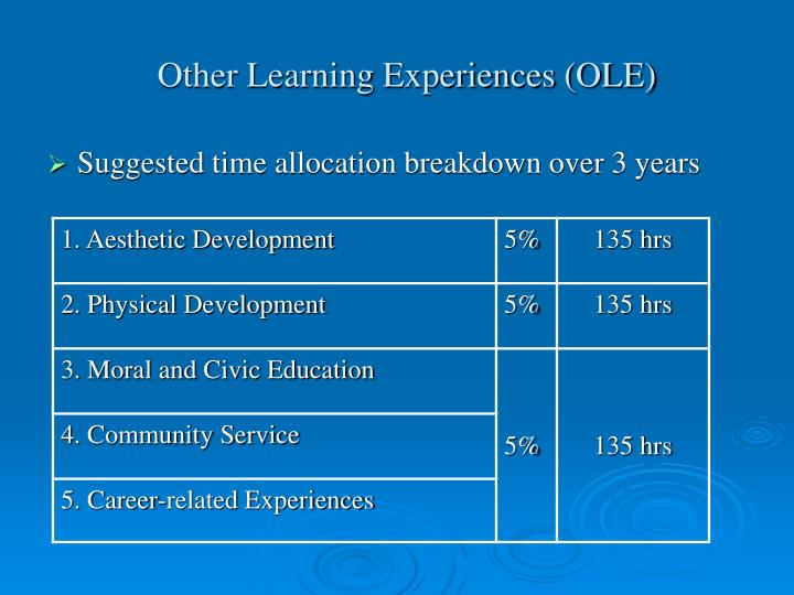 Other Learning Experiences (OLE)