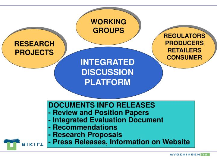 WORKING GROUPS
