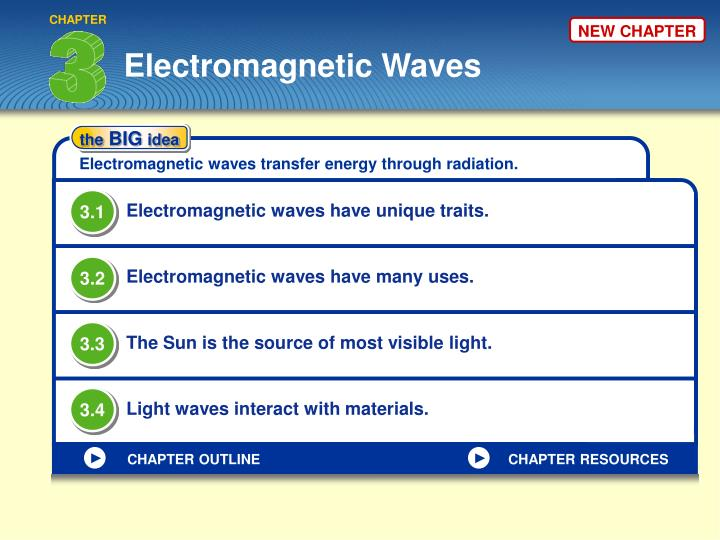 electromagnetic waves n.