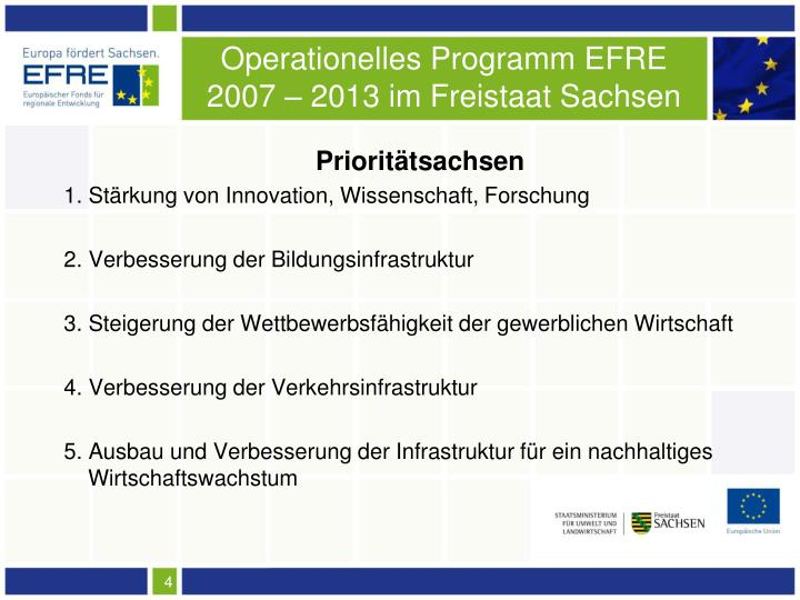 Operationelles Programm EFRE