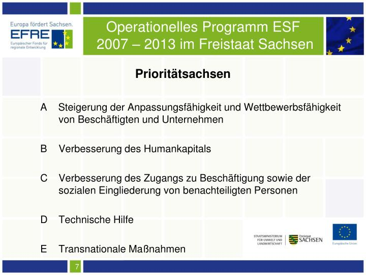 Operationelles Programm ESF
