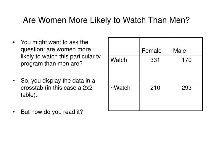 Are Women More Likely to Watch Than Men?