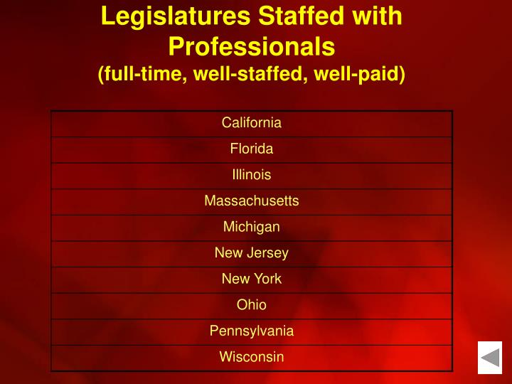 Legislatures Staffed with Professionals