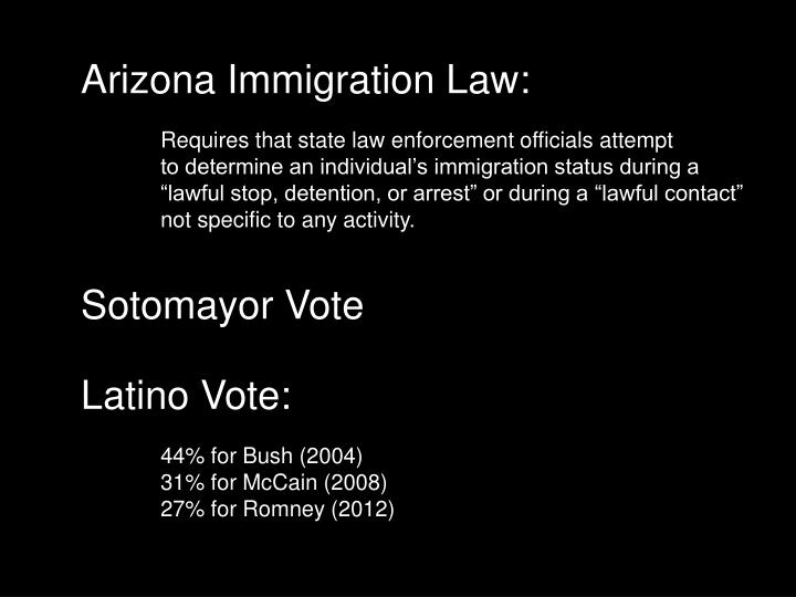 Arizona Immigration Law:
