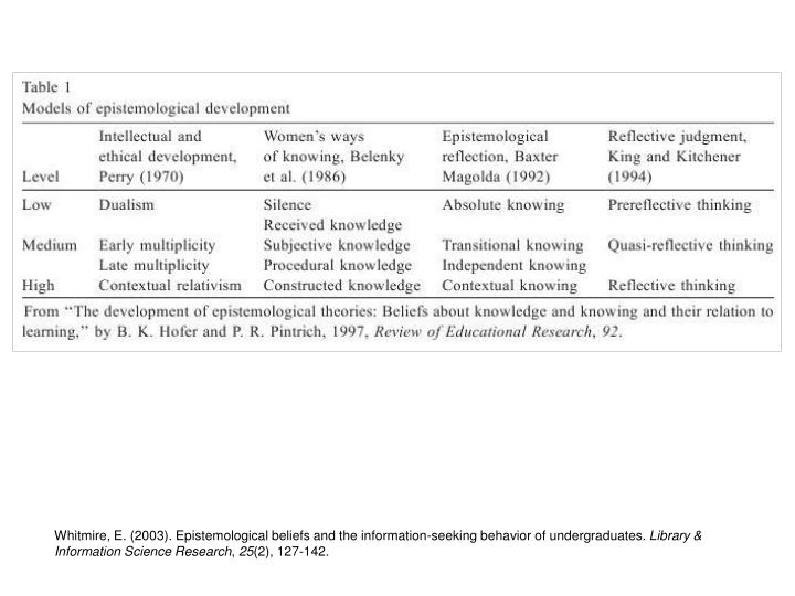 Whitmire, E. (2003). Epistemological beliefs and the information-seeking behavior of undergraduates.