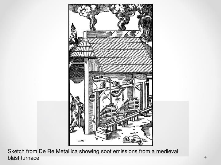 Sketch from De Re Metallica showing soot emissions from a medieval