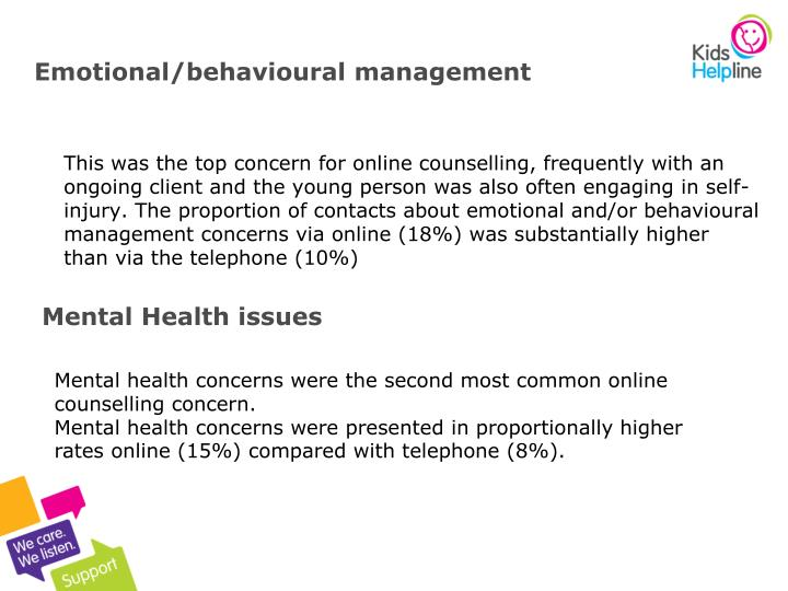 Emotional/behavioural management