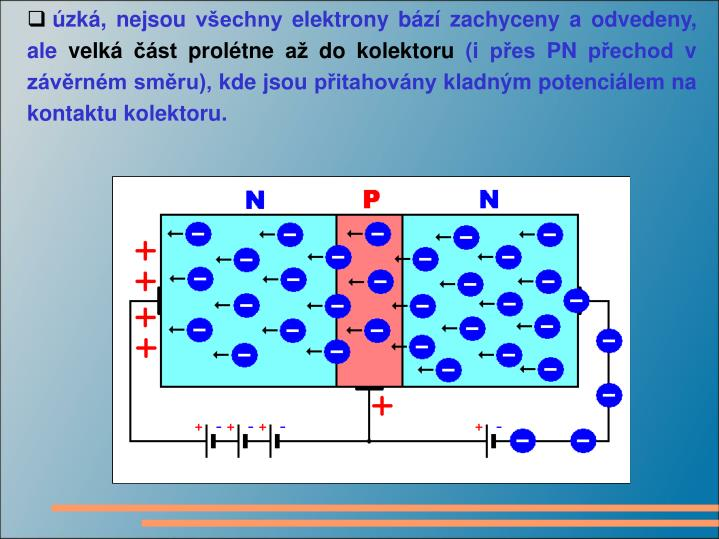 úzká, nejsou všechny elektrony bází zachyceny a odvedeny, ale