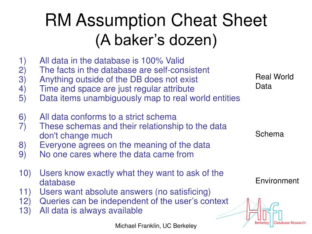 PPT - My CIDR Epiphany: Real World Data, Schema, and