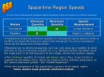 space time region speeds