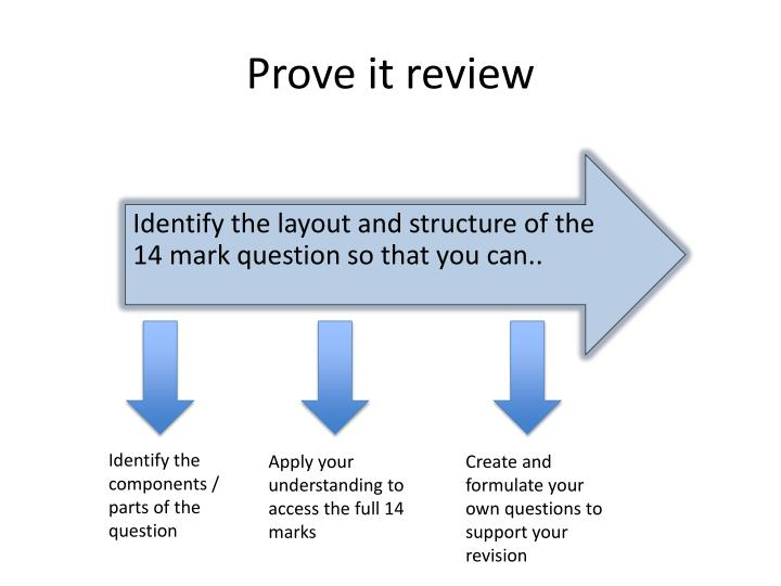 Prove it review