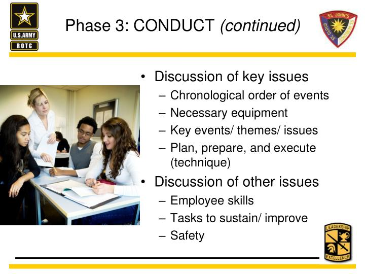 Phase 3: CONDUCT