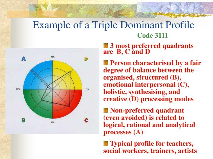 Example of a Triple Dominant Profile