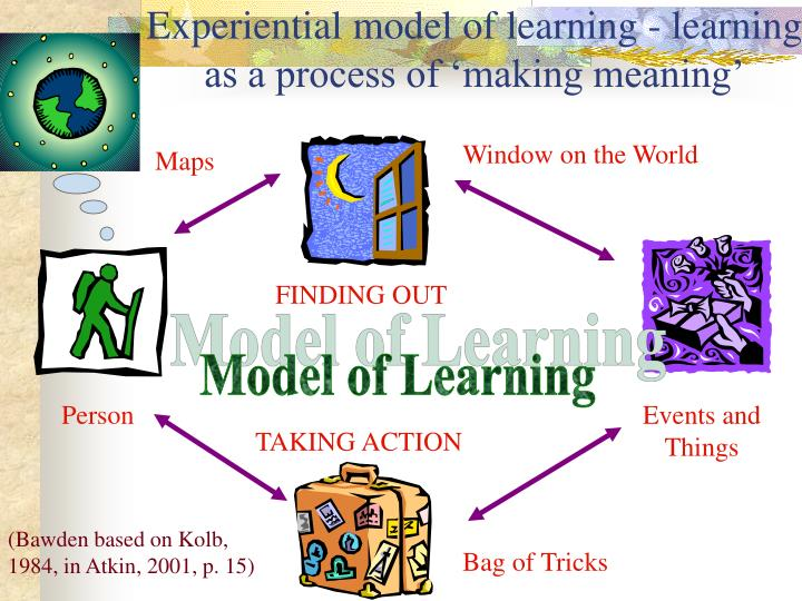 Experiential model of learning - learning as a process of 'making meaning'