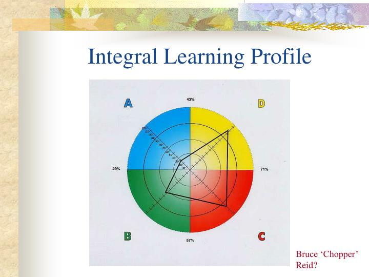 Integral Learning Profile