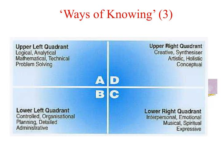 'Ways of Knowing' (3)