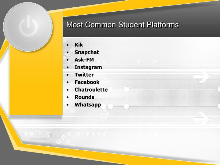 Most Common Student Platforms