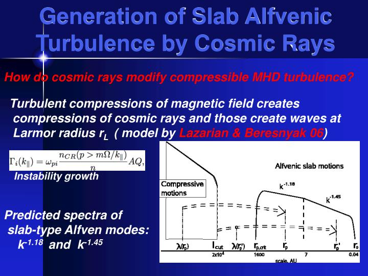 Generation of Slab Alfvenic Turbulence by Cosmic Rays