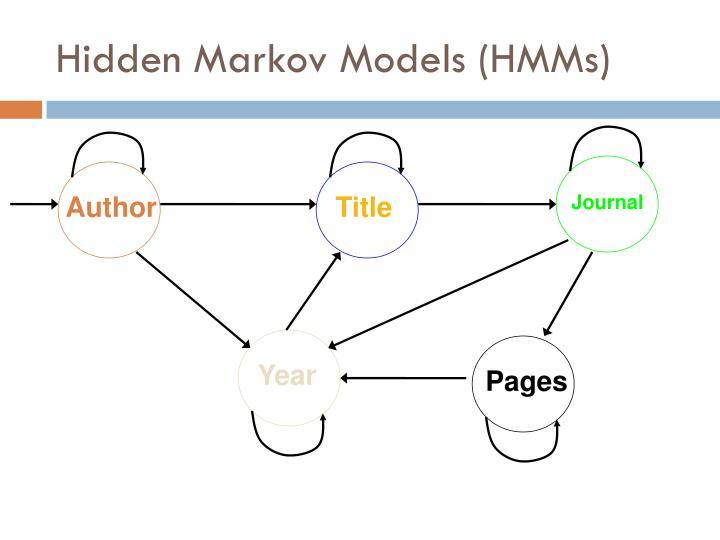 Hidden Markov Models (